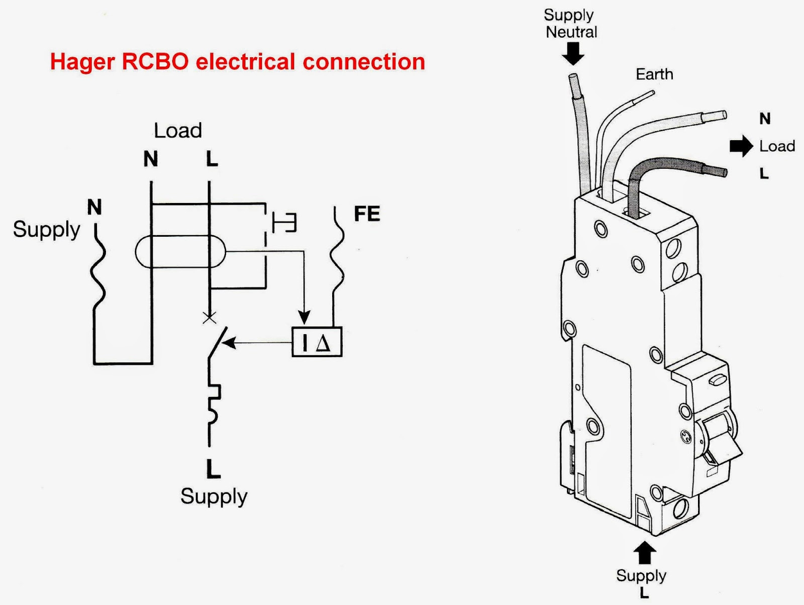 perfect rcbo wiring diagram picture collection best images for rh oursweetbakeshop info Hager Rcbo Rcbo 15A