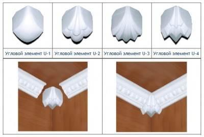 Hur man skär sockeln med dekorativa hörn