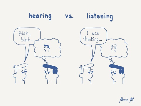 "listening vs hearing Last week, i posted a blog about the difference between ""hearing"" and ""listening"" and how the latter is intimately connected to ""active listening"" well, it appears that while hearing and listening helps in everyday life, our senses of seeing and touching are more important."