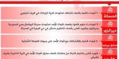 شهداء الثورة: الثلاثاء 11-07-2017