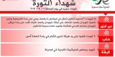 شهداء الثورة: الجمعة 1-9-2017
