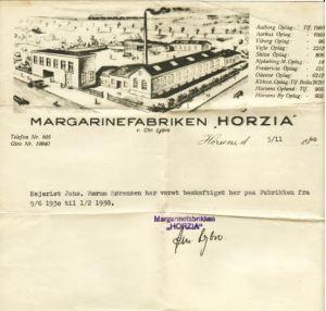 Margarinefabrikken_Horzia