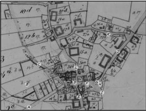 Stensballe by. Opmålt af Wesenberg i 1782. Omarbejdet i 1893 af Sôderberg. Historisk kort fra Kort- og Matrikelstyrelsen.