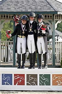 Uhlir and Holleger Win Dressage Individual Gold Medals at 2013 NAJYRC