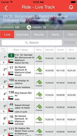 New app gives live access to Dubai endurance races - Horsetalk co nz