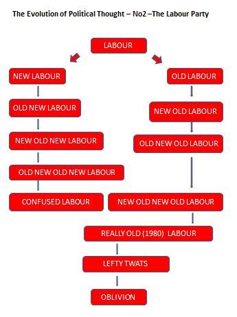 Labour2a