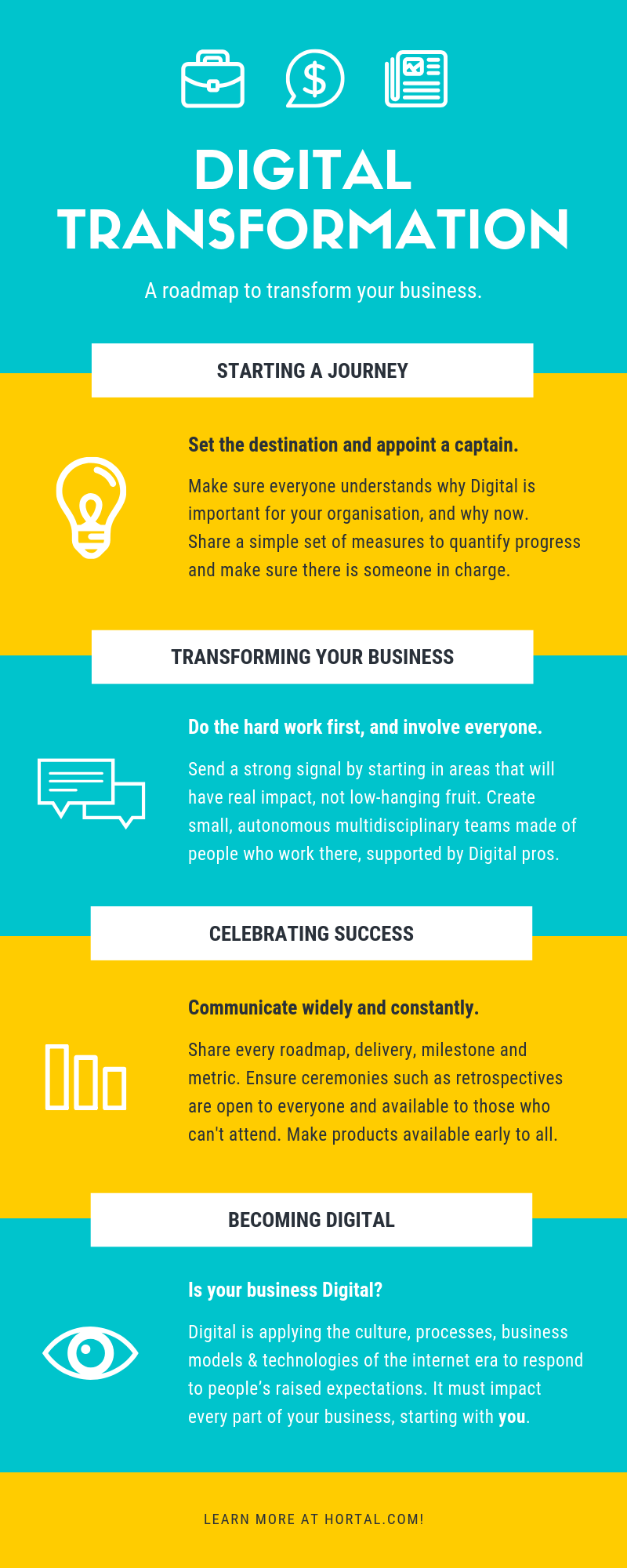 A roadmap for Digital Transformation – infographic