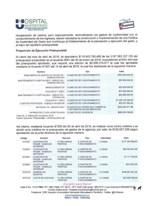 1.D.-INFORME-AUSTERIDAD-DEL-GASTO---1-CUATRIMESTRE-2018-004