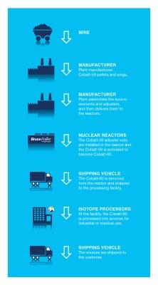 cobaltproduct_graphic