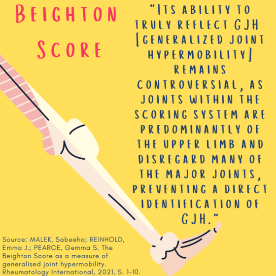 An image of a leg on yellow background. Text: Beighton Score.  Its ability to truly reflect GJH remains controversial, as joints within the scoring system are predominantly of the upper limb and disregard many of the major joints, preventing a direct identification of GJH