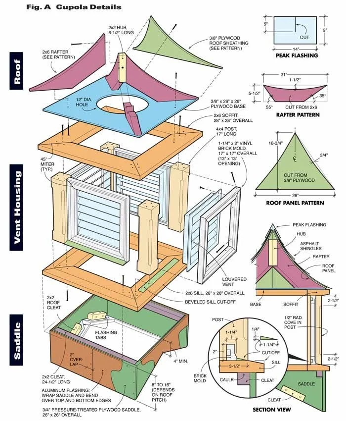 PDF Plans Cupola Plans Download thin sheets of wood | rightful73vke