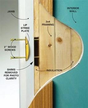 Figure A: Doorjamb Cutaway
