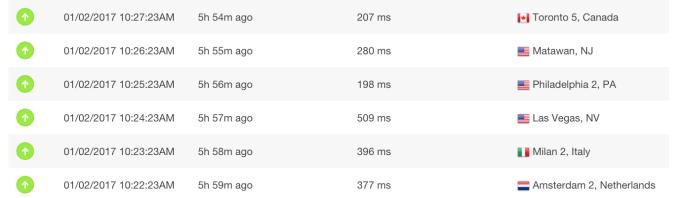 a2 hosting speed