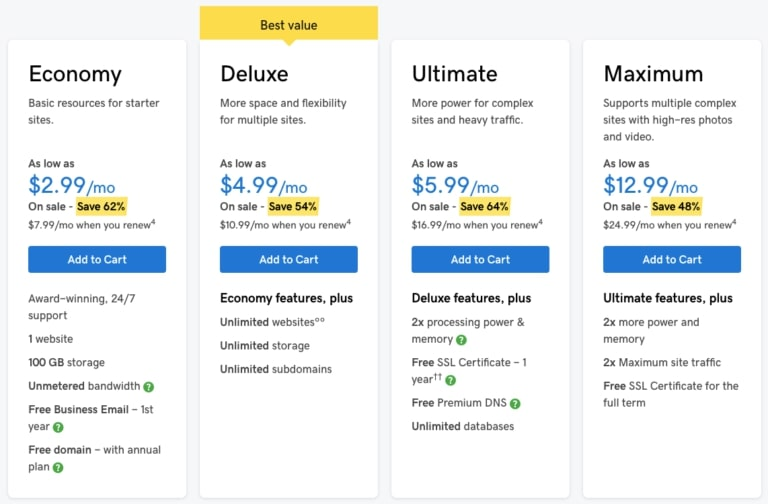 GoDaddy Shared Hosting Plans and Pricing