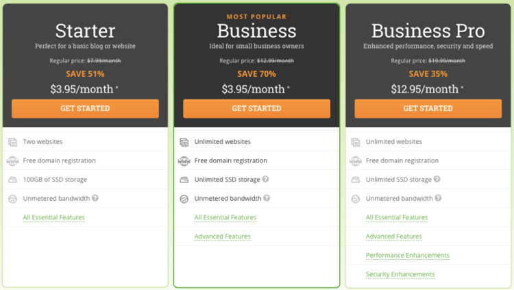 HostPapa Pricing and Plans