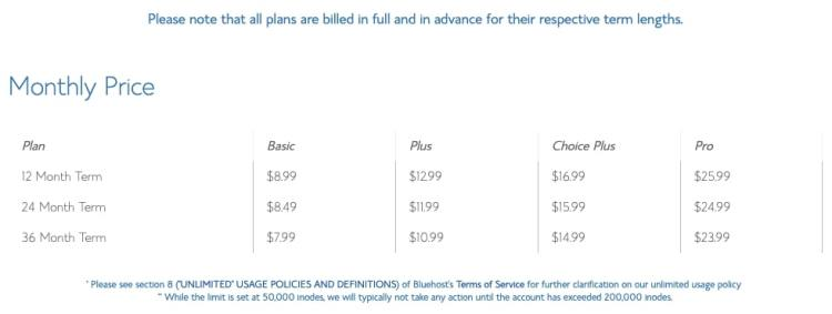 Bluehost renewal pricing