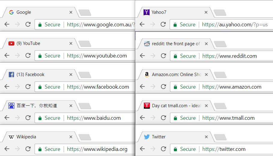 مواقع عالمية لا تستخدم EV SSL