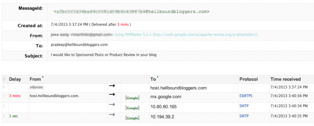Google Apps Toolbar Analyse Header
