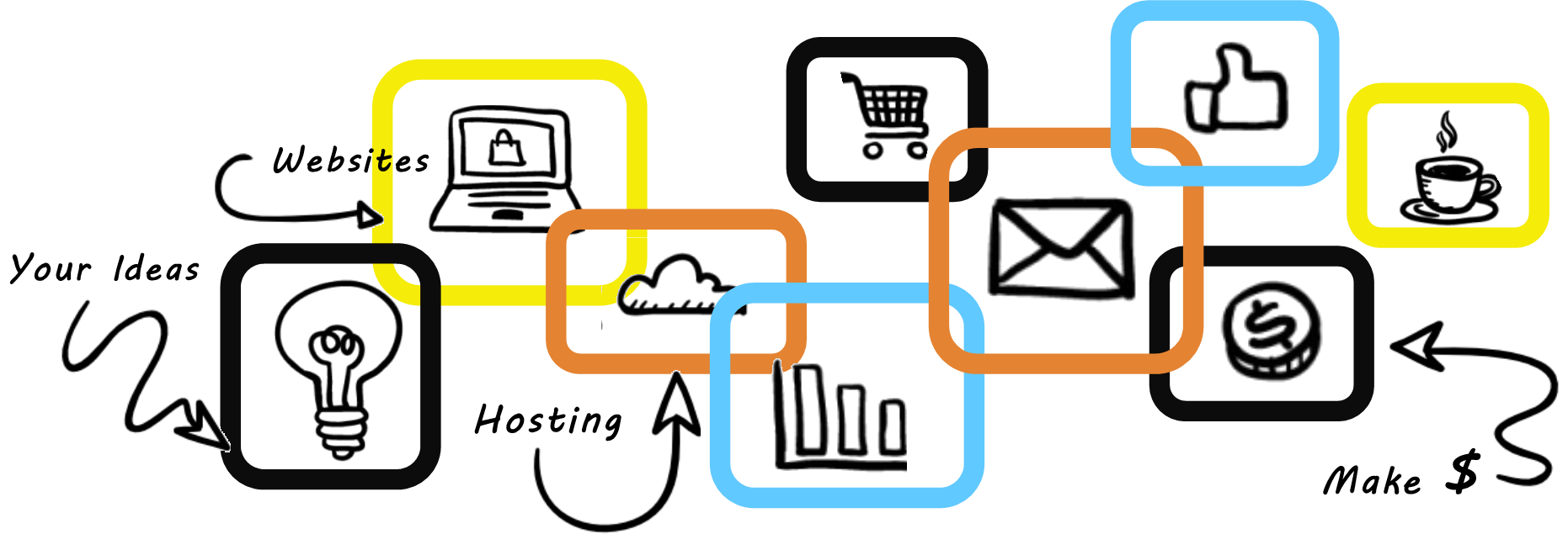how to buy a domain and host a website