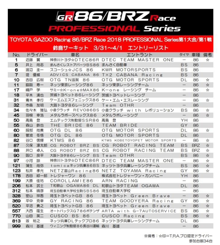 86BRZレース