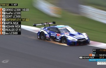 今年も魔物が大活躍!?2019年スーパーGTAUTOPOLIS GT 300km RACE 予選