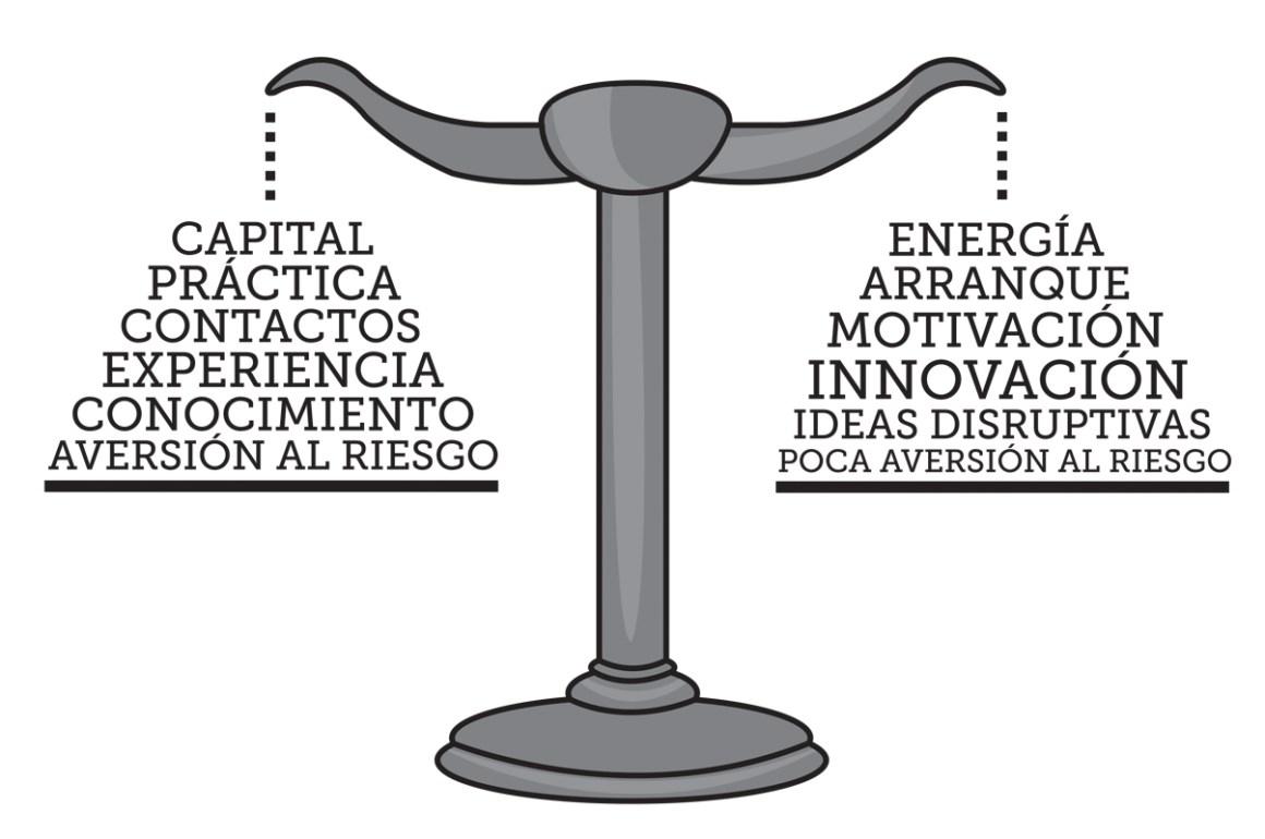ENERGÍA + EXPERIENCIA: QUÍMICA PERFECTA AL EMPRENDER - ENERGÍA+EXPERIENCIA