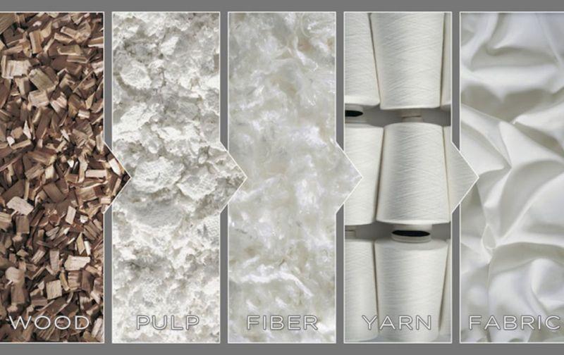 Ecotex, nuevas tendencias en fibras textiles. - Ecotex-foto7