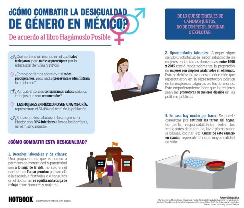¿Cómo combatir la desigualdad de género en México? - Cómo-combatir-la-desigualdad-en-México-02