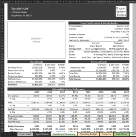 Investment Summary Output