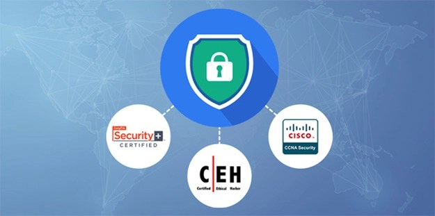 Cheap Security Courses