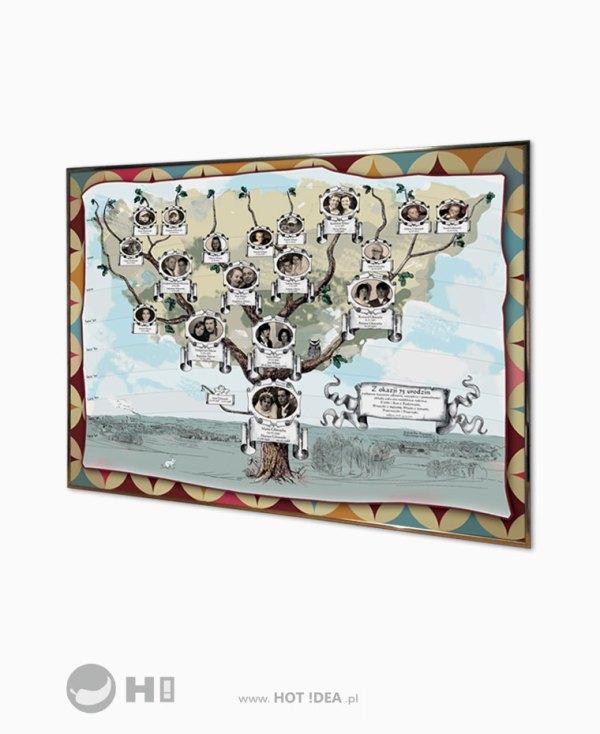 drzewo genealogiczne na zamówienie