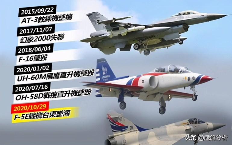 又甩锅?还是焦虑?战机失踪反咬大陆,台湾在为自己的错误买单