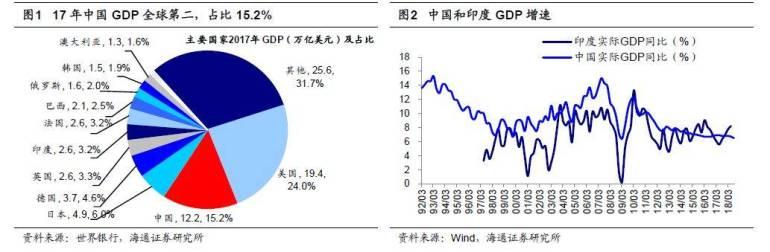 欧洲搭上中国快车,印度错过好时机,日媒认为:世界格局开始倾斜