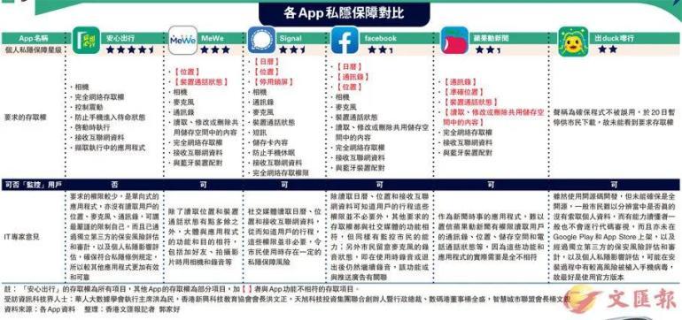 港澳简讯:黄丝所为?香港有人破坏新冠检测样本致16例假阳性被拘捕;澳门娱乐大亨周焯华涉足加密货币