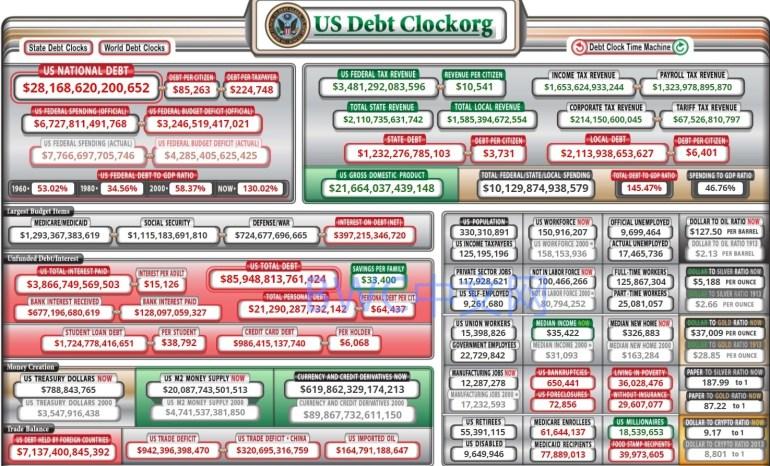 """美国48周印钞24万亿,或将万亿风险转嫁""""玻璃六国"""",遮羞布正被揭开"""