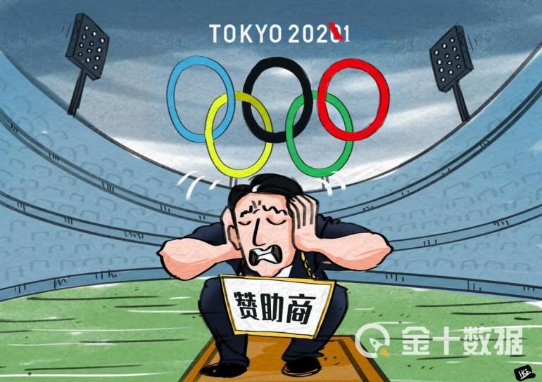 办奥运超支200%,掏空家底的日本为何不止损?国际奥组委来背锅