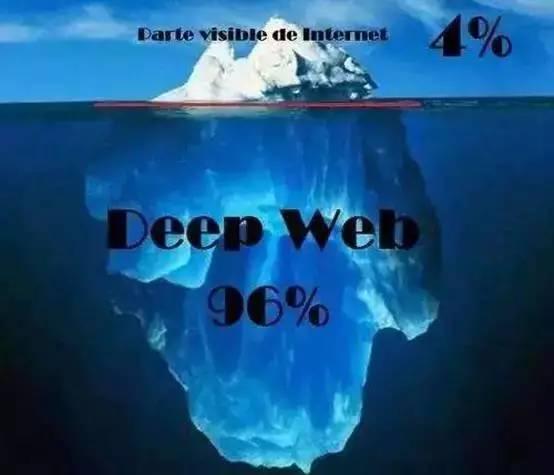 暗网,是我们所触及不到的角落,搜索引擎都无法捕捉的地方