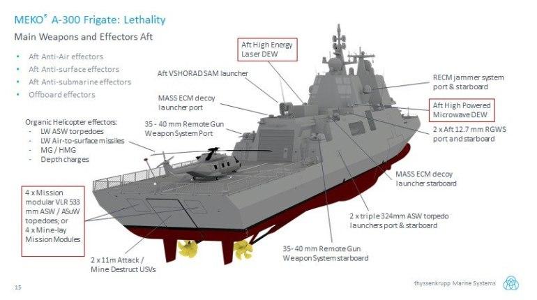 装备126枚导弹,德国新护卫舰得了火力不足恐惧症,火力超驱逐舰
