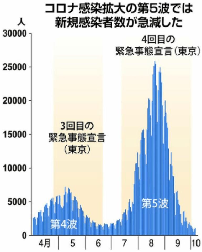 """日本抗疫""""不明不白""""就这么""""躺赢""""了?各国专家开始猜想"""