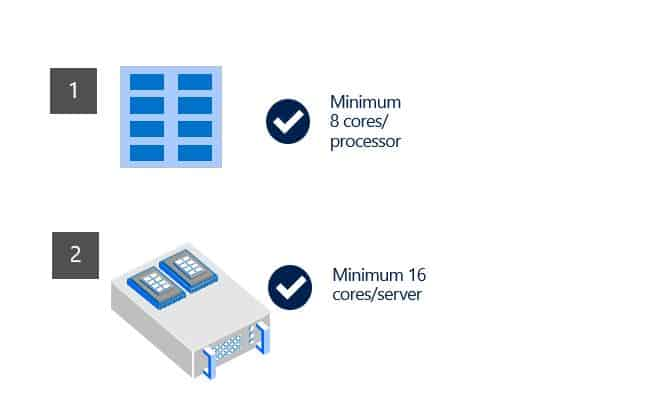 Cấp phép Windows Server 2019