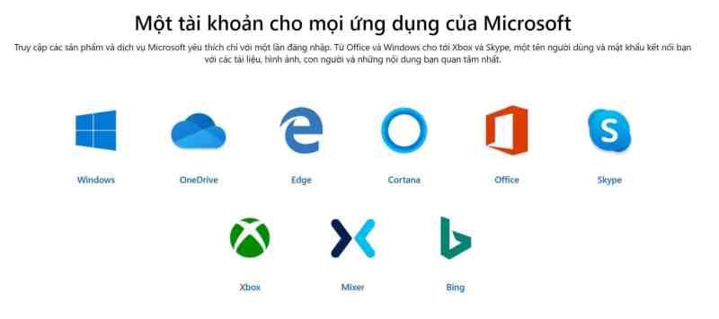 """Tài khoản Microsoft là chìa khóa để """"mở cửa"""" mọi ứng dụng từ Microsoft."""