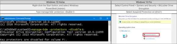 Tạm dừng dịch vụ mã hóa thiết bị trên Dell laptop