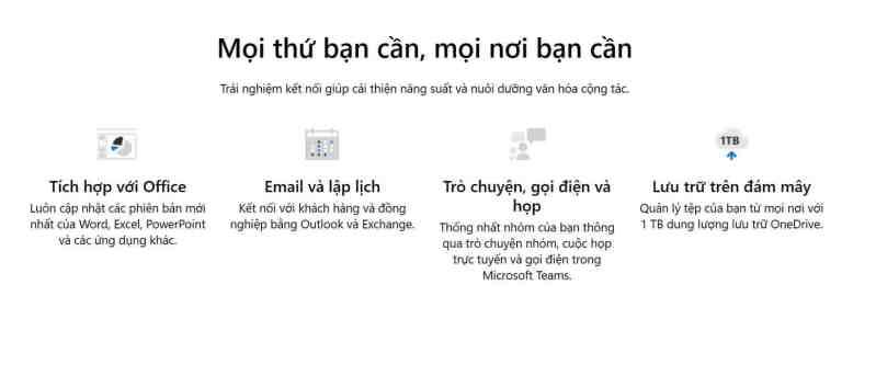 Microsoft 365 là gì