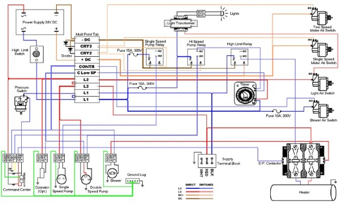 marquis hot tub wiring diagram car stereo amplifier wiring