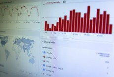You need to know your web analytics for your website.