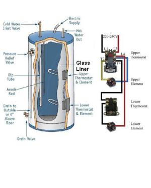 Water Tank Diagrams  Hot Water Tanks Only  Tank Busters