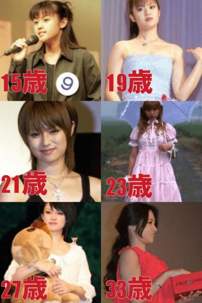 深田恭子の体重変遷を比較した画像