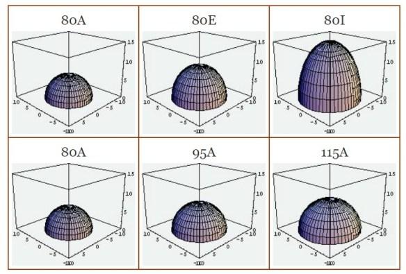 hirax様 - おっぱい3次元モデル