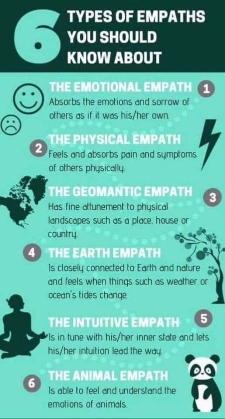 what is a geomantic empath?