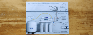 Read more about the article How to Install a Reverse Osmosis Water Filter